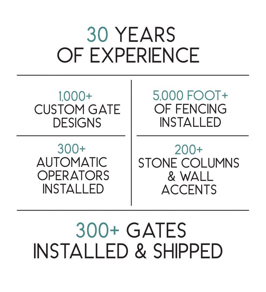 fence company near houston - iron gates